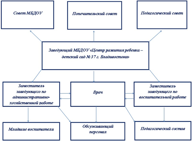 http://pyterka.ru/upload/ds_37/information_system_1625/7/6/5/8/5/item_76585/information_items_property_32956.jpg