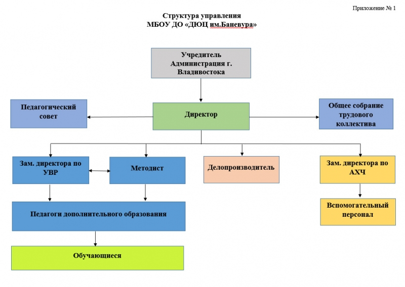 http://pyterka.ru/upload/mou_banevur/information_system_1590/6/2/4/8/9/item_62489/information_items_property_31861.jpg