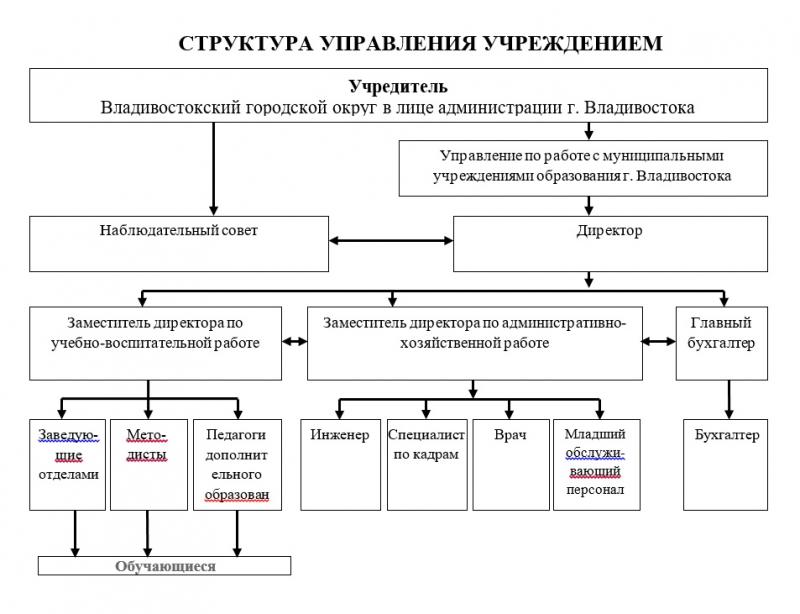 http://pyterka.ru/upload/mou_youth/information_system_1553/3/4/5/8/7/item_34587/information_items_property_30729.jpg?rnd=110949593