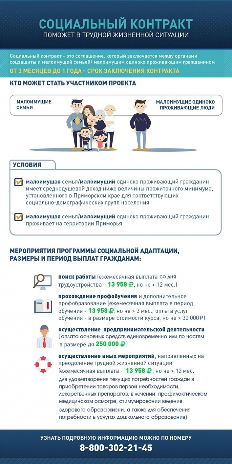http://pyterka.ru/upload/pupils/information_system_70/3/3/8/0/3/item_338039/information_items_property_112729.jpg?rnd=657994337