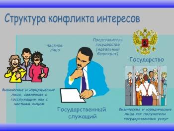 http://pyterka.ru/upload/pupils/information_system_782/3/6/5/1/5/item_365152/item_365152.jpg?rnd=1356081163